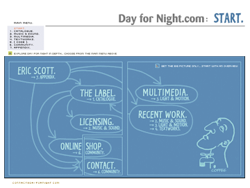 Day For Night 2.0 Flash Microsite